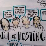 The Art of Hosting Conversations that Matter
